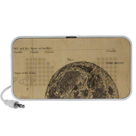 The Moon Mini Speaker