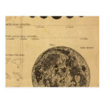 The Moon Post Card