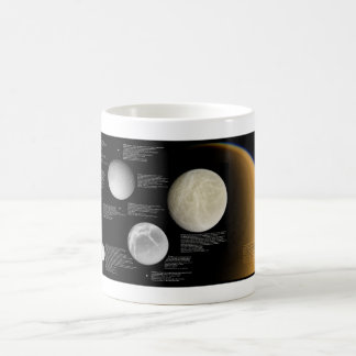 The Moons of Saturn Enceladus Tethys Titan Mimas Coffee Mug