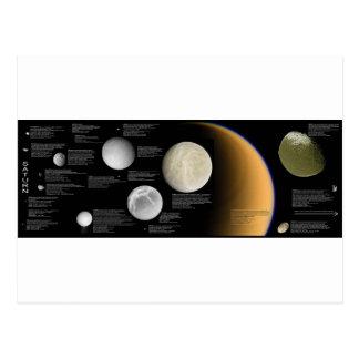 The Moons of Saturn Enceladus Tethys Titan Mimas Postcard