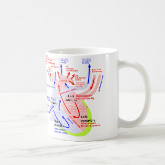 The more detailed heart japanese classic white coffee mug
