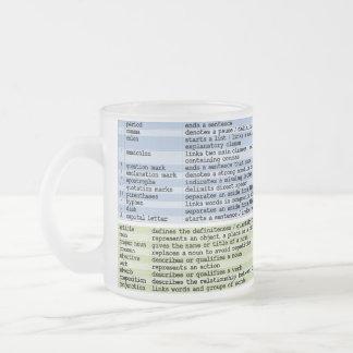 The Mug of Grammar