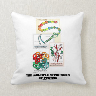 The Multiple Structures Of Protein Throw Pillow