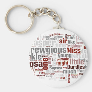 The Mystery of Edwin Drood Basic Round Button Keychain