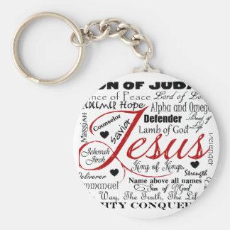 The Name of Jesus Keychain