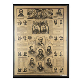 The National Political Chart (1869) Postcard