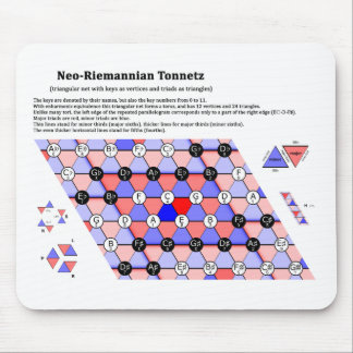 The Neo-Riemannian Theory Tonnetz Music Diagram Mouse Pad