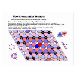 The Neo-Riemannian Theory Tonnetz Music Diagram Postcard