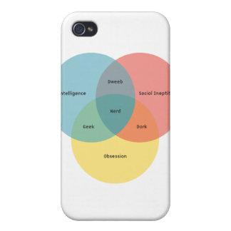 The Nerd Paradigm iPhone 4 Case
