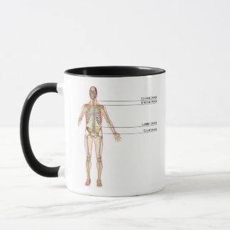 The Nervous System 2 Mug
