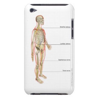 The Nervous System 3 iPod Touch Covers