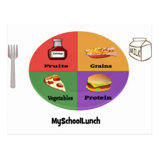 The New, New Four Food Groups Postcard