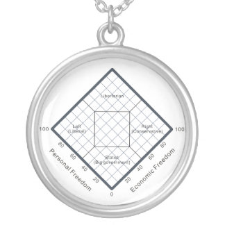 The Nolan Chart Political Beliefs Diagram Silver Plated Necklace