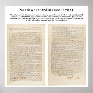 The Northwest Ordinance 1787 Poster