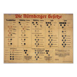The Nuremberg Laws Chart 5x7 Paper Invitation Card