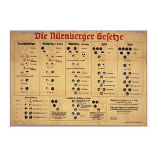 The Nuremberg Laws Chart Gallery Wrapped Canvas