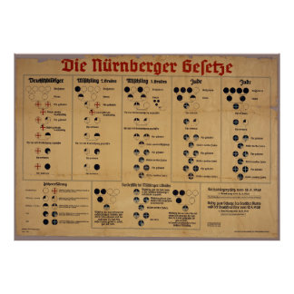 The Nuremberg Laws Chart Poster