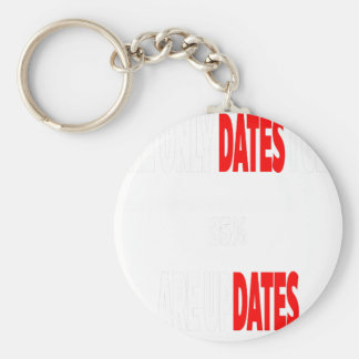 The only dates i get are updates keychain