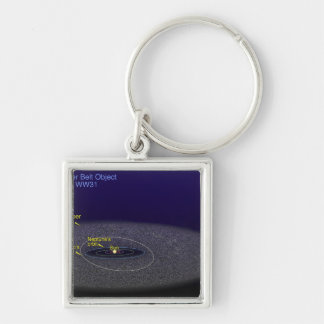 The orbit of the binary Kuiper Belt object Keychain