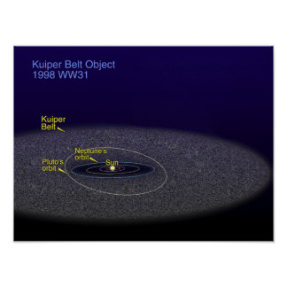 The orbit of the binary Kuiper Belt object Poster