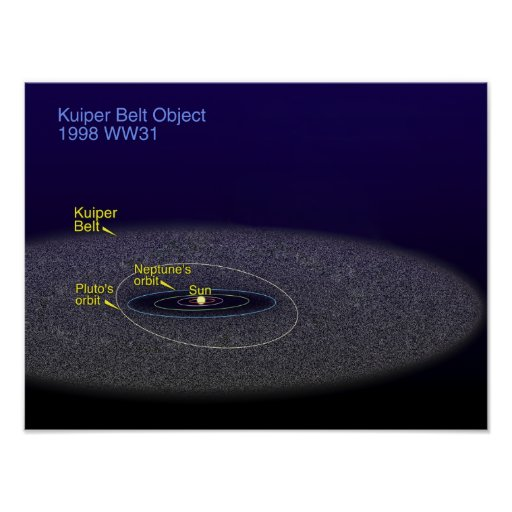 The orbit of the binary Kuiper Belt object Poster