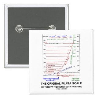 The Original Fujita Scale Tetsuya Theodore Fujita 2 Inch Square Button