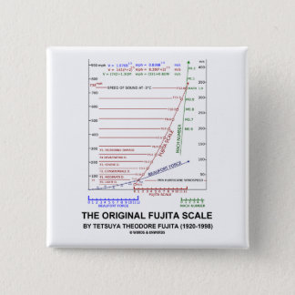 The Original Fujita Scale Tetsuya Theodore Fujita Button