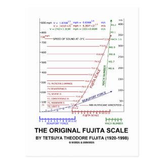 The Original Fujita Scale Tetsuya Theodore Fujita Postcards