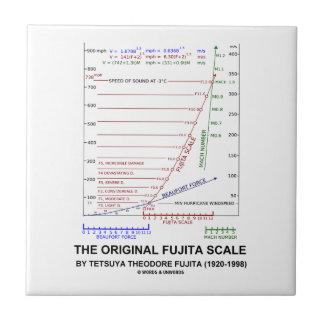 The Original Fujita Scale Tetsuya Theodore Fujita Small Square Tile