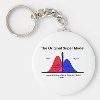 The Original Super Model Keychain