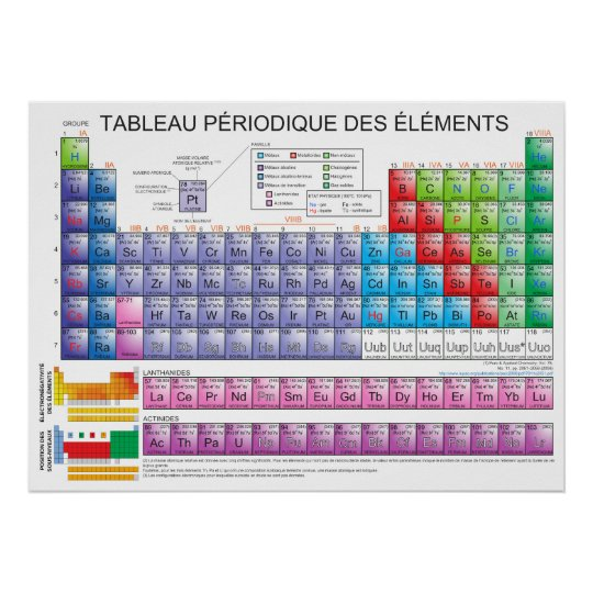 The periodic table of chemical elements in french poster zazzle the periodic table of chemical elements in french poster urtaz Images