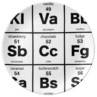 The Periodic Table of Desserts Porcelain Plate