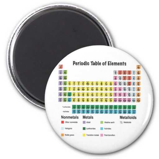 The Periodic Table of Elements 2 Inch Round Magnet