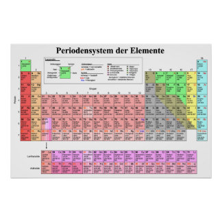 The Periodic Table of Elements Bavarian Language Poster
