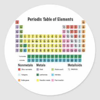The Periodic Table of Elements Classic Round Sticker