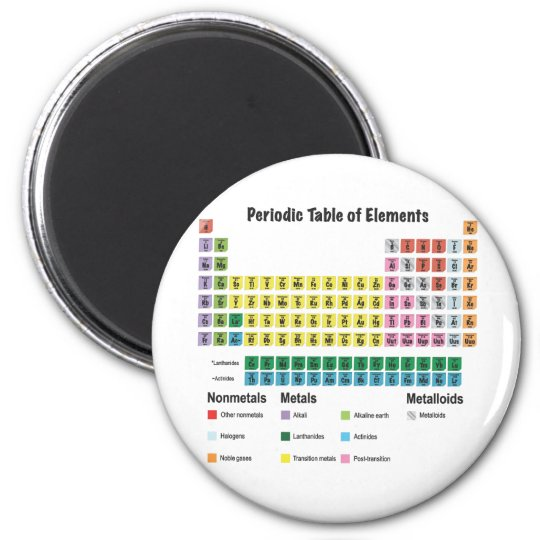 The Periodic Table of Elements Magnet