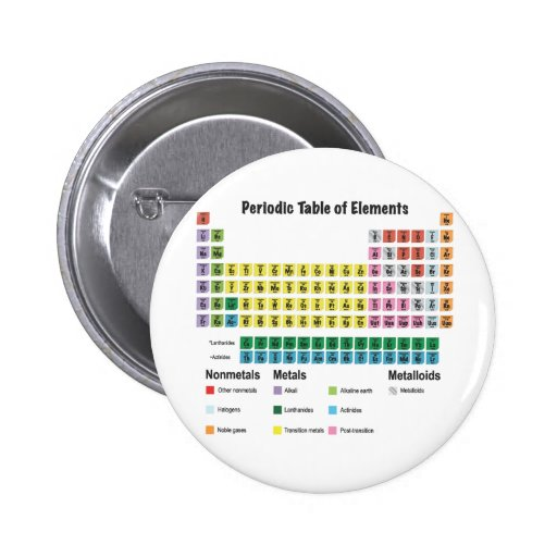The Periodic Table of Elements Pin