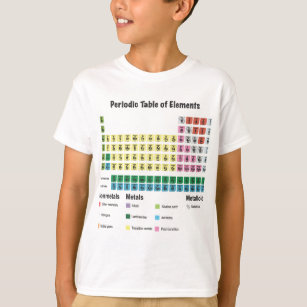 Periodic table of elements t shirts shirt designs zazzle the periodic table of elements t shirt urtaz