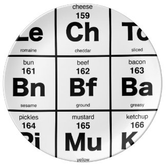 The Periodic Table of Hamburger Ingredients Dinner Plate