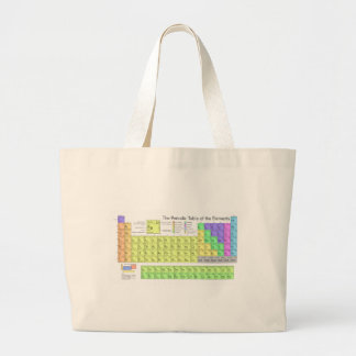 The periodic table of the elements jumbo tote bag