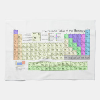 The periodic table of the elements hand towel