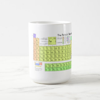 The Periodic Table of the Elements Classic White Coffee Mug