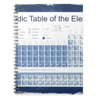 The Periodic Table Of The Elements Note Book