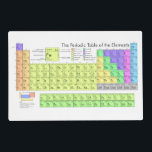 """The Periodic Table of the Elements Placemat<br><div class=""""desc"""">A placemat printed with the Periodic Table of the Elements.</div>"""