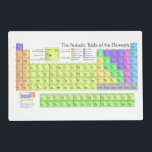 "The Periodic Table of the Elements Placemat<br><div class=""desc"">A placemat printed with the Periodic Table of the Elements.</div>"