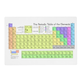 The Periodic Table Of The Elements Placemat at Zazzle