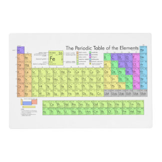 The Periodic Table of the Elements Placemat