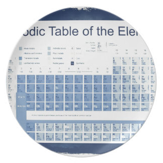 The Periodic Table Of The Elements Dinner Plates
