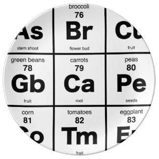 The Periodic Table of Veggies Porcelain Plate
