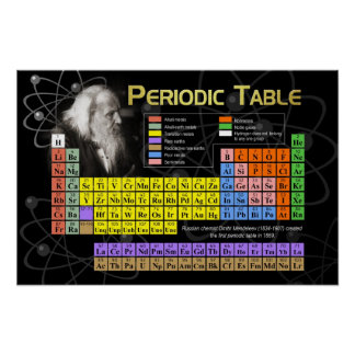 The Periodic Table Poster